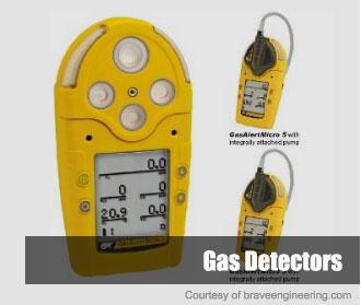 Gas Leakage Detector Suppliers in Thailand